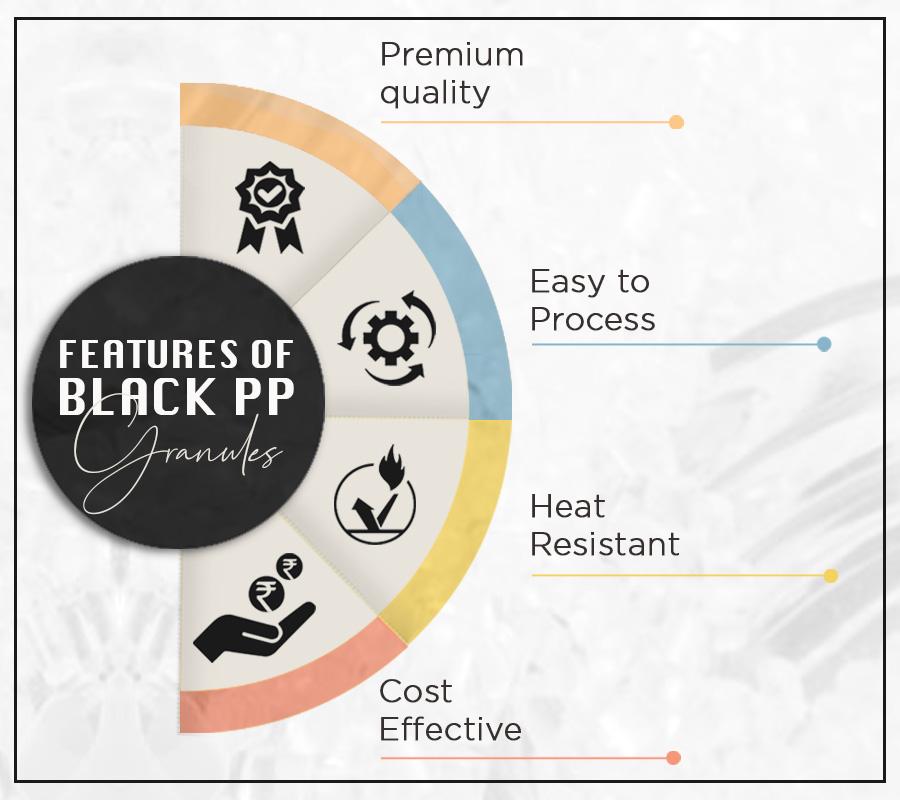 Black-pp- granule-manufacturer